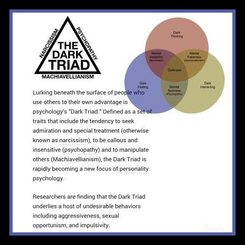 The dark triad of personality narcissism machiavellianism and psychopathy pdf
